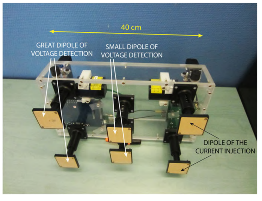 Quadrupôle développé par l'équipe de Blaise Souffaché et Alain Tabbagh dans l'UMR Métis (Souffaché et al. 2016)