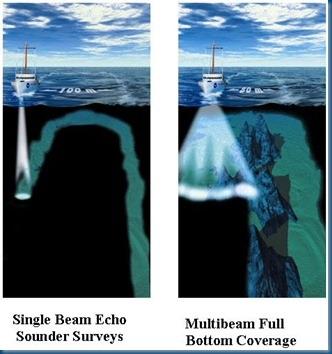 mb-vs-sb.jpg